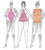 Determine your shape and dress it!