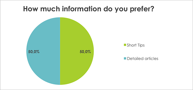 How much information do you prefer?