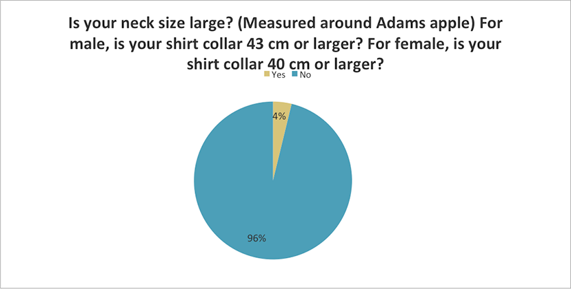 Is your neck size large?