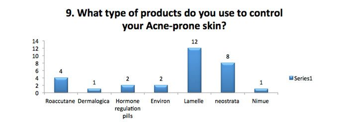 What type of products do you use